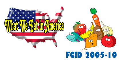 What We Eat In America Logo